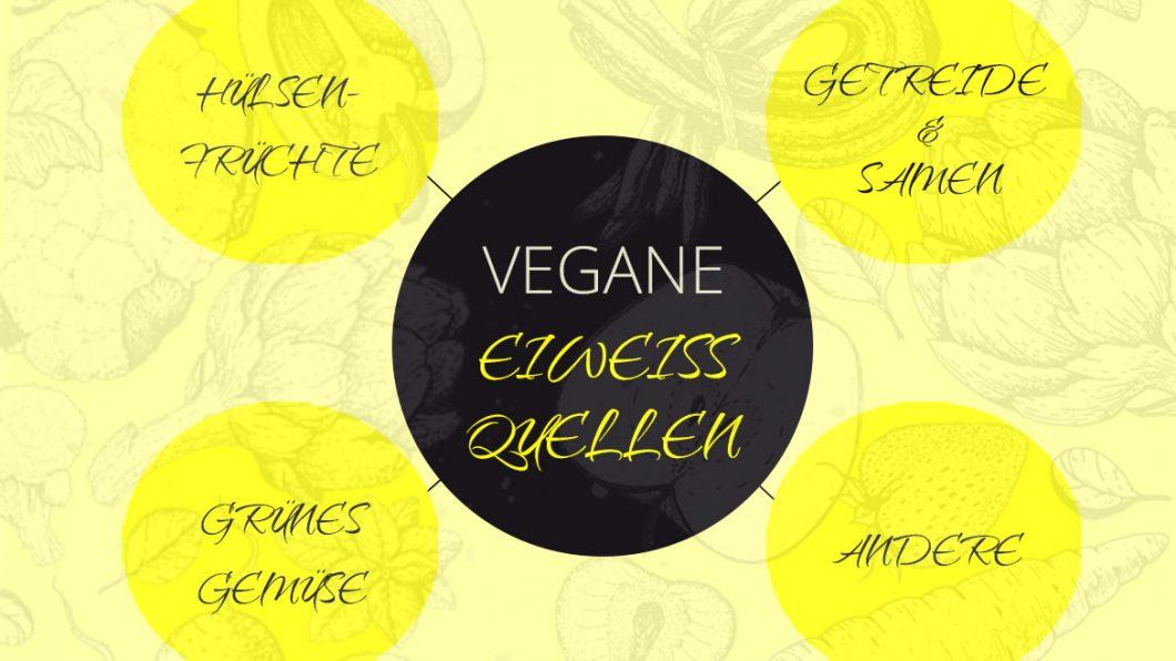 Ohne Eiweiß geht's nicht! Vegane Eiweißquellen